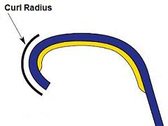 Curl Radius