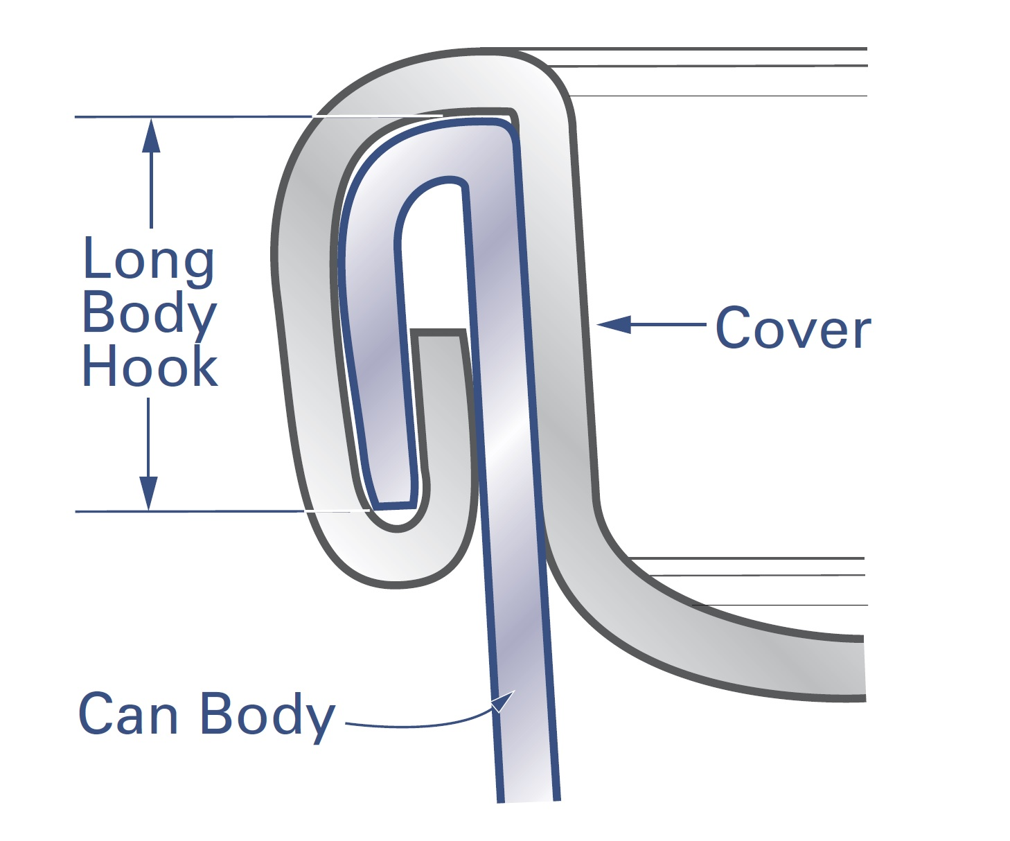 long-body-hook