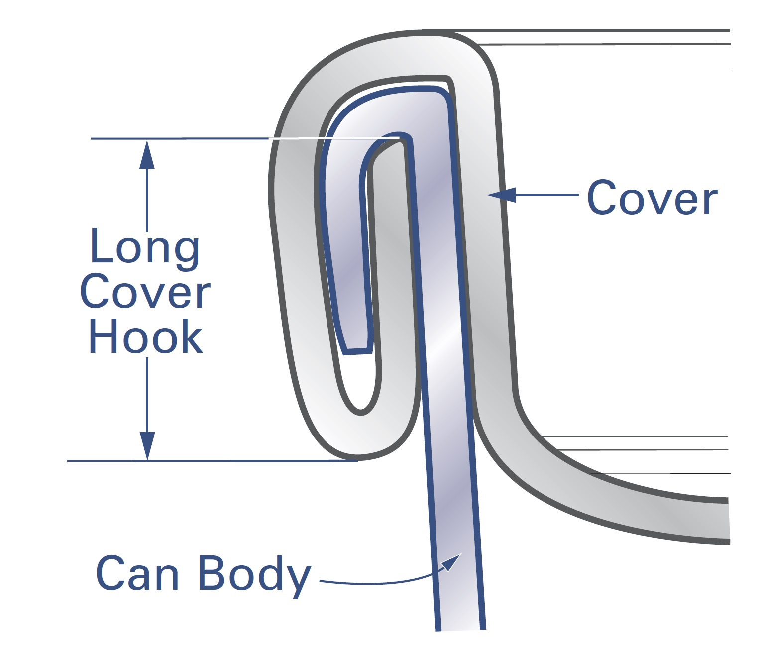 long-cover-hook