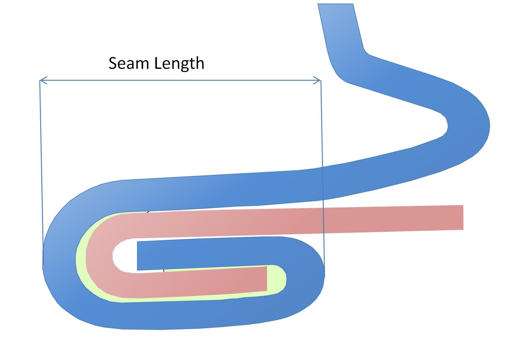seam length