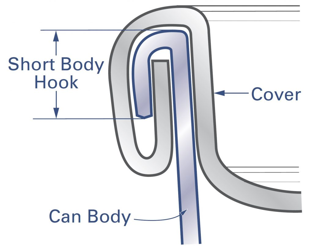 short body hook